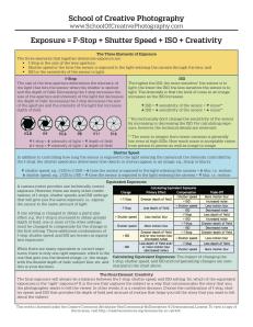 Exposure equals f-stop plus shutter speed plus ISO plus creativity